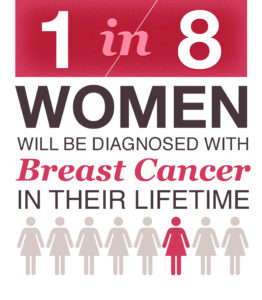 breast-cancer-image