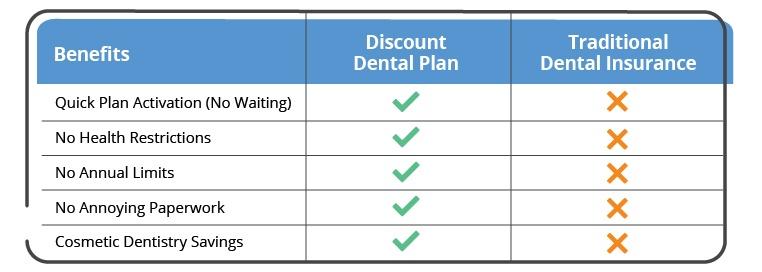 Dental-Insurance-Chart-1_R3.jpg