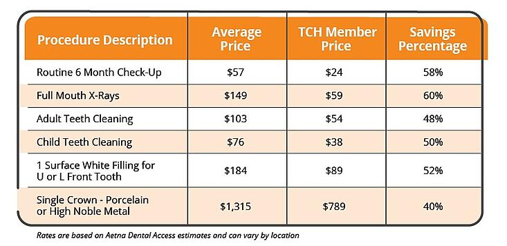 Dental-Insurance-Chart-2_R5-1.jpg