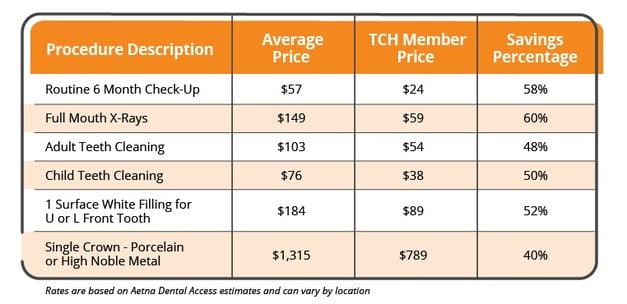 Dental-Insurance-Chart-2_R5.jpg