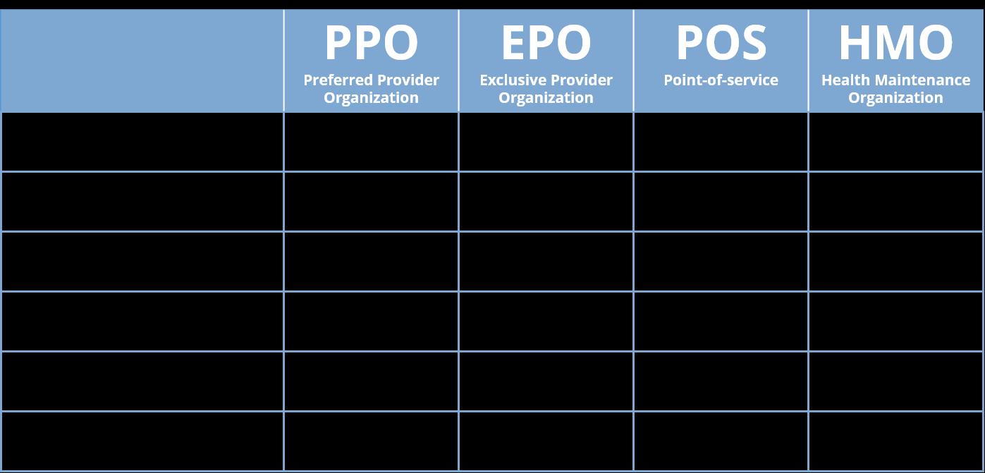 Network comparison chart