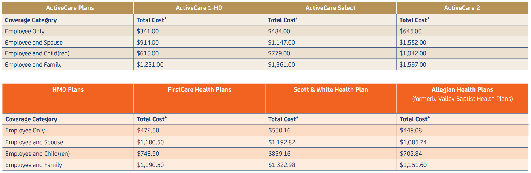 trs-activecare-rates-for-2016-17