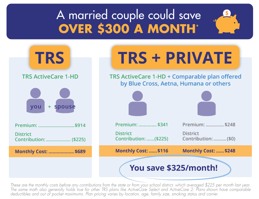 TRS enrollment married couple example - July 2016