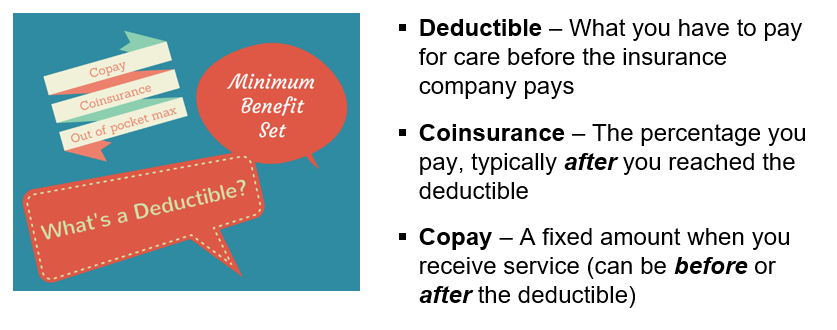 know the terms deductible copay coinsurance