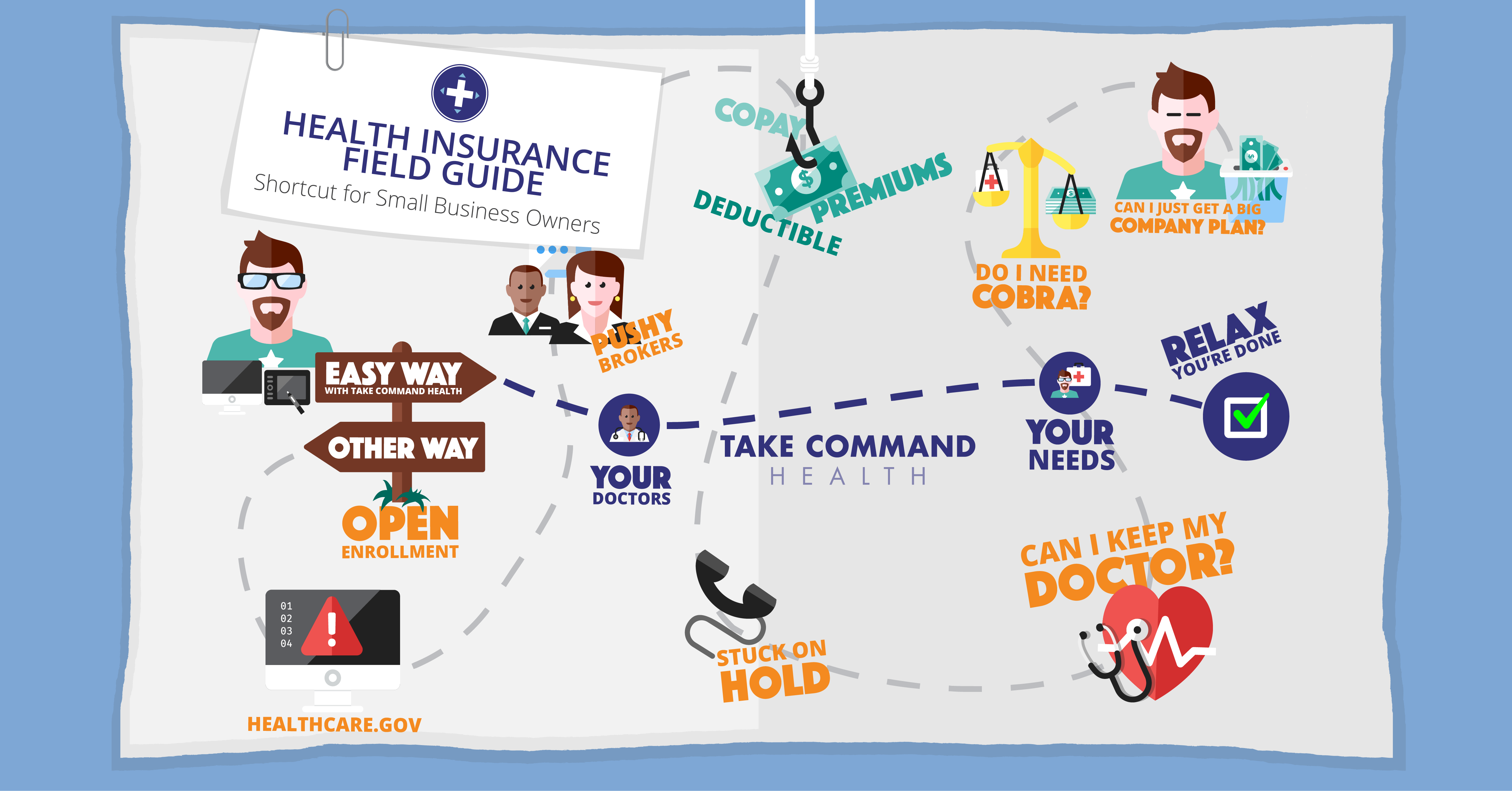 Health Insurance Field Guide: A Small Business Owner's ...